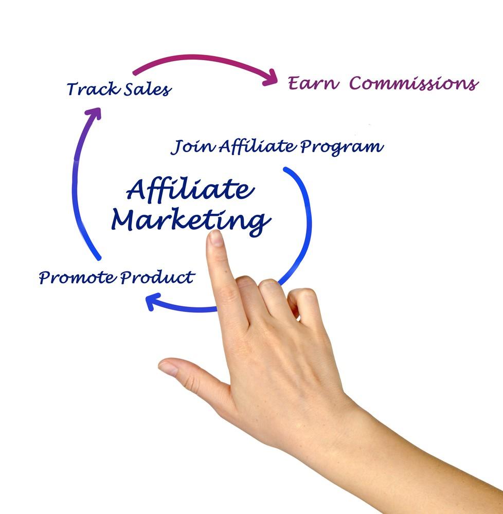 Polydating affiliate programma